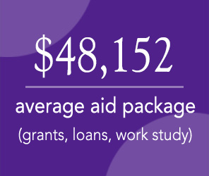 Financial Aid Facts